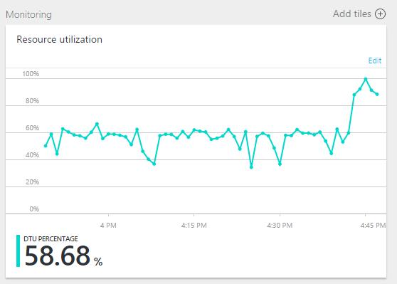 Monitoring-Chart-Azure-Portal