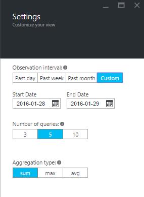 QPI-settings