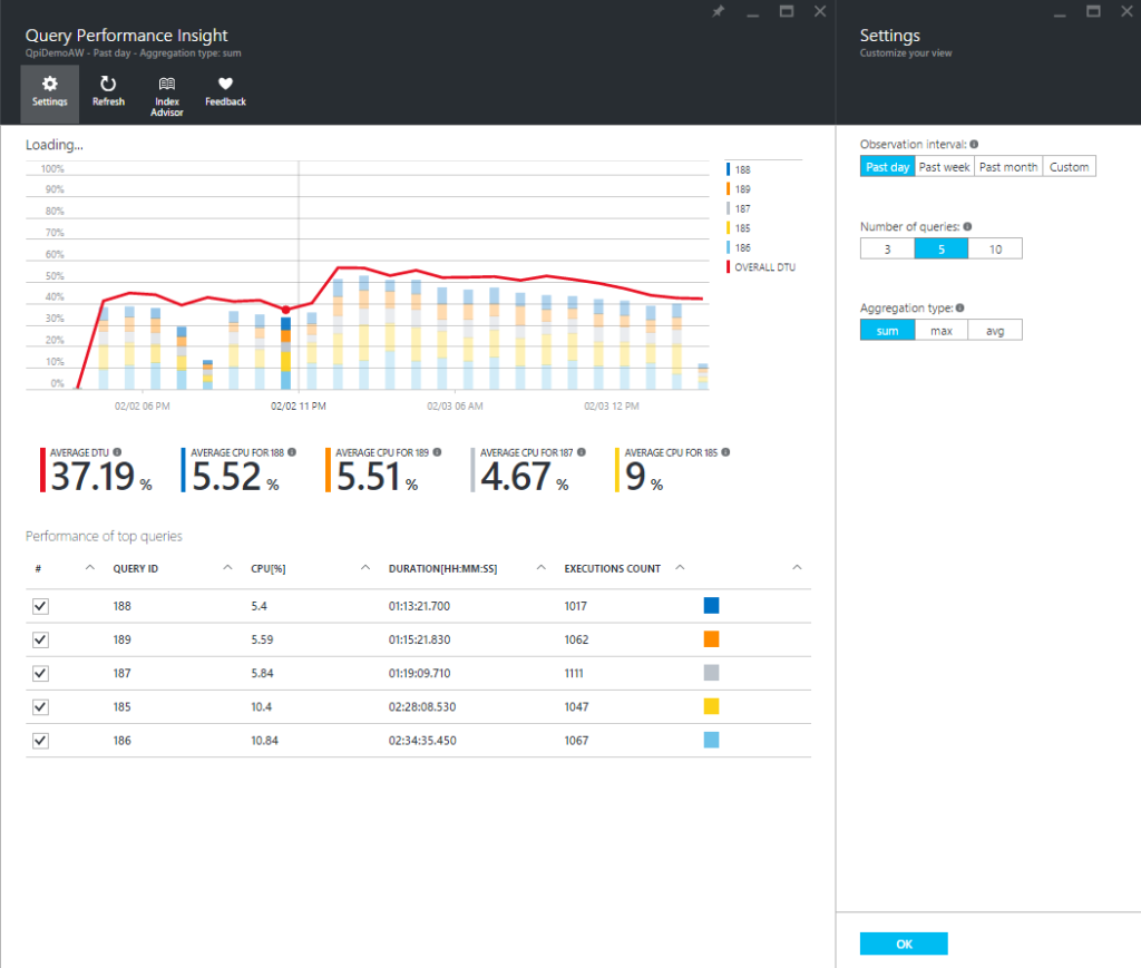 Query-Performance-Insight-Azure-Portal-1024x869
