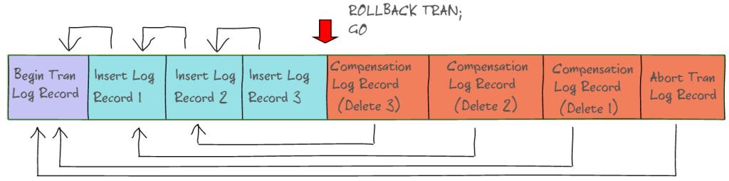 rollback_transaction-1024x254
