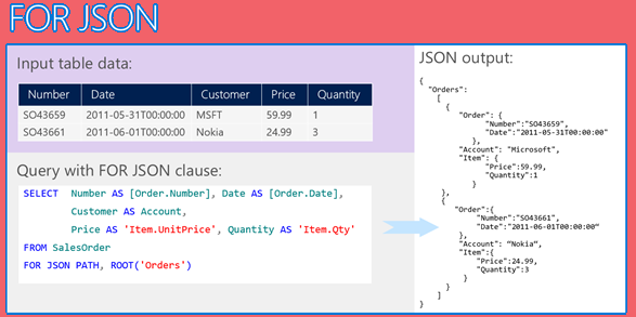 for-json
