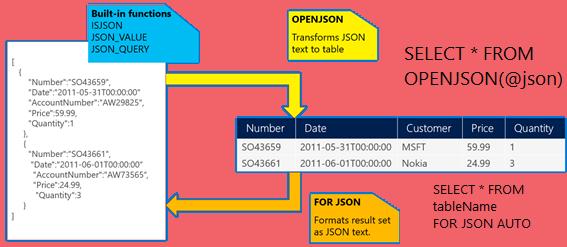 json-schema