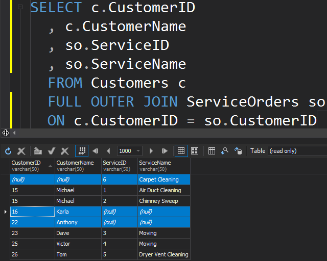 Everything you should know about SQL Server JOINS | {coding
