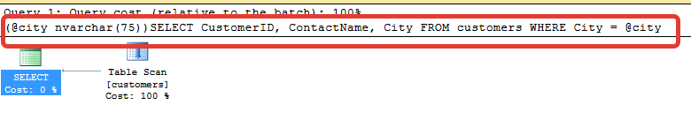 how to return rows of sp_executesql