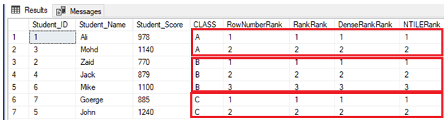 Methods to Rank Rows in SQL Server: ROW_NUMBER(), RANK