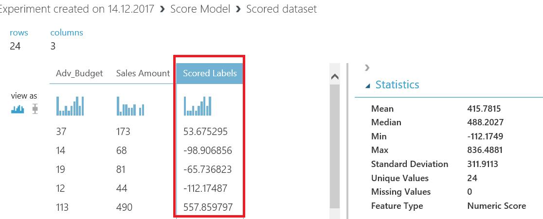Add the Score Model component