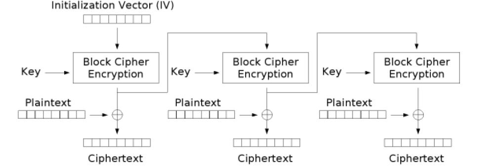 hash key generator in oracle