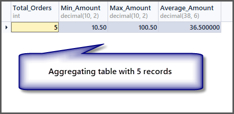 Aggregating table with 5 orders