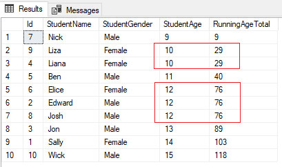 Output of the script that calculates a running total by specifying the StudentAge column within the parenthesis after the OVER clause