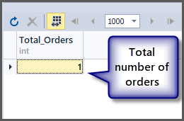 Total number of orders