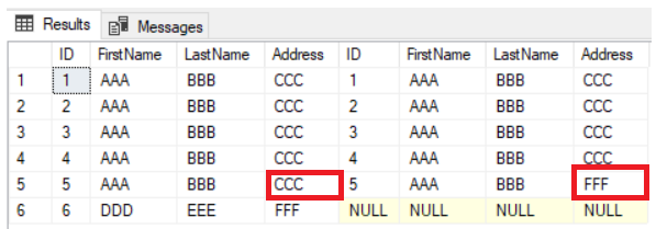 If you change the Address column value of the 5th row, the LEFT JOIN method will not detect that change