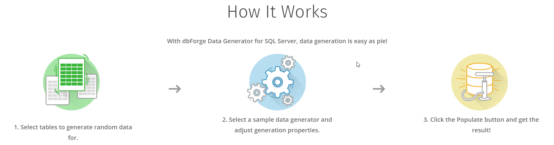 How dbForge Data Generator for SQL Server works