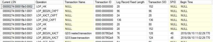 importance of transaction