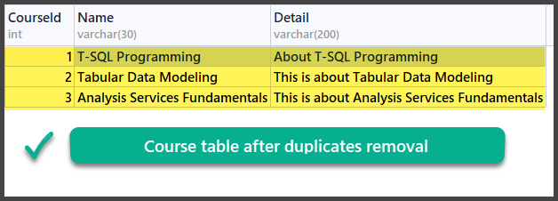 Remove Duplicates from SQL Tables