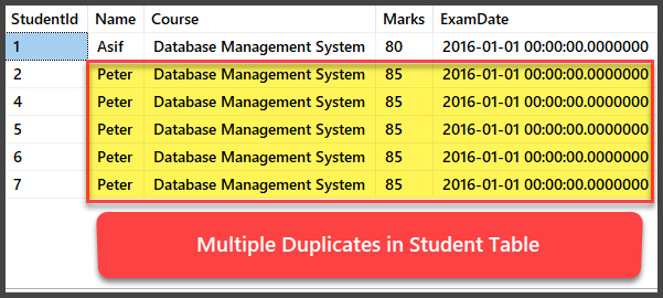 Multiple Ways to Remove Duplicates from SQL Tables | {coding