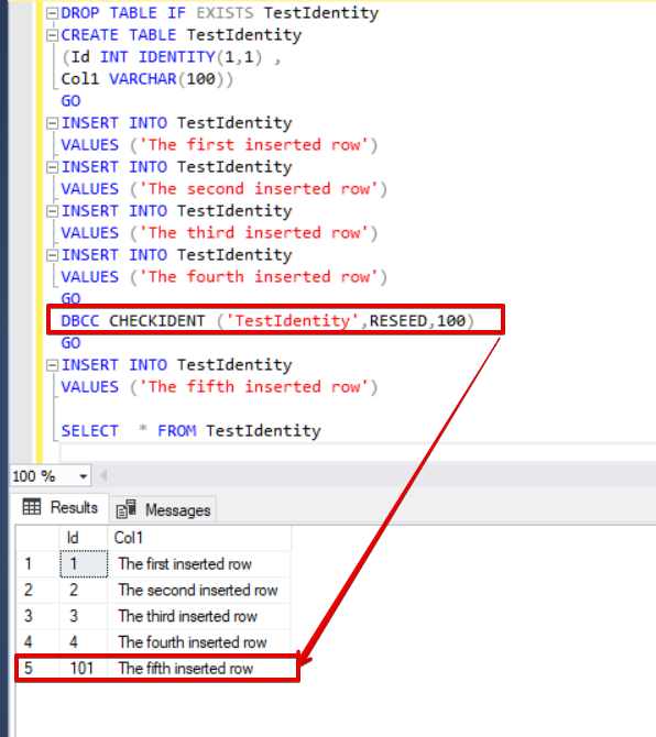 Introduction To Sql Server Identity Sight