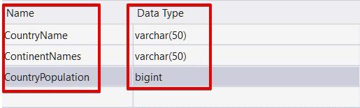 SQL Server CRUD Operations – Part 1   {coding}Sight