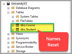 SQL Cursor Reset Table Names