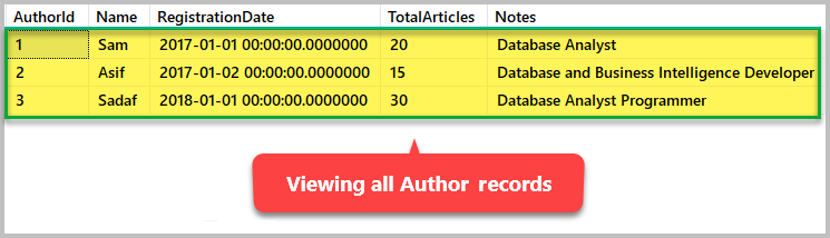Viewing All Author Records
