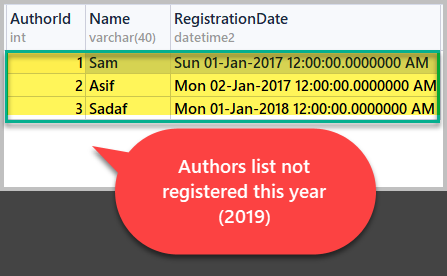 Authors list not registered this year