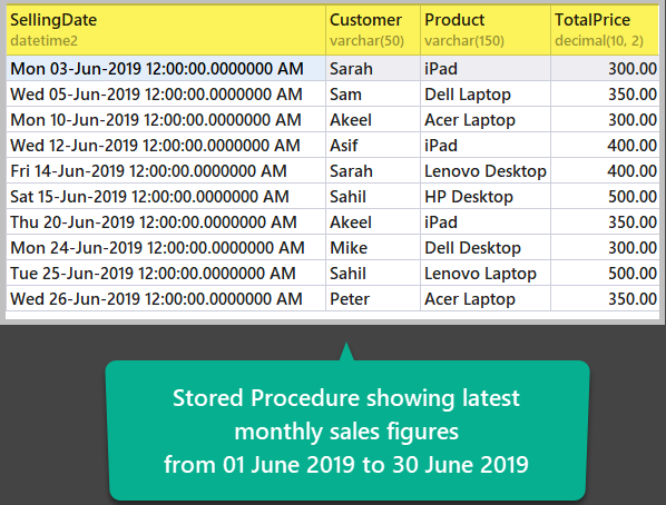 Test-running the Stored Procedure