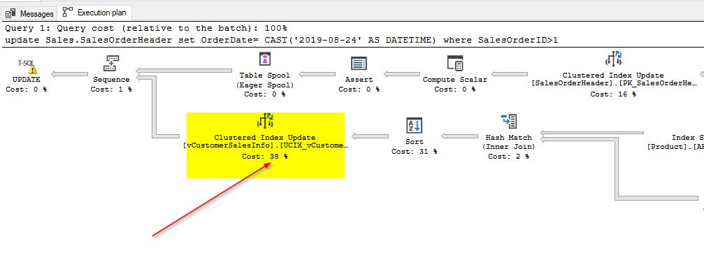Clustered Index Update Operator 2