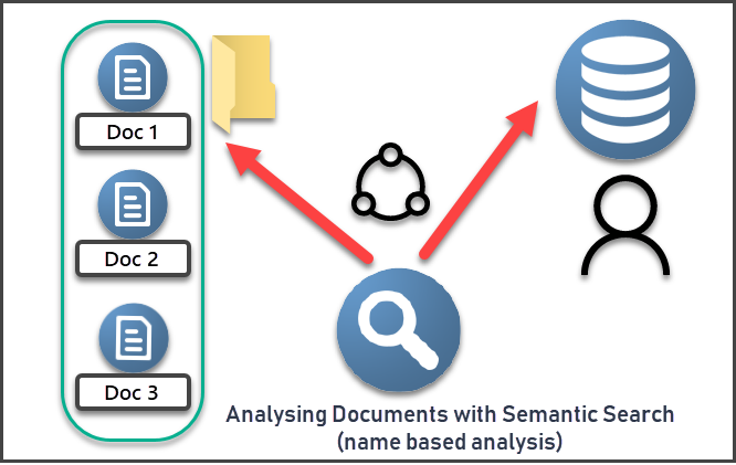 Learn to Store , Analyze Documents on Windows File System with SQL Server