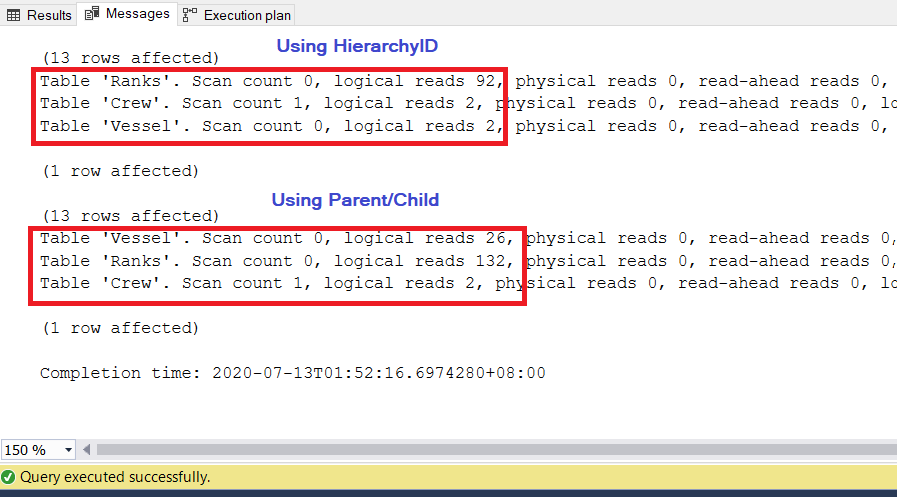 CodingSight - The query using hierarchyID performs better with lower logical reads