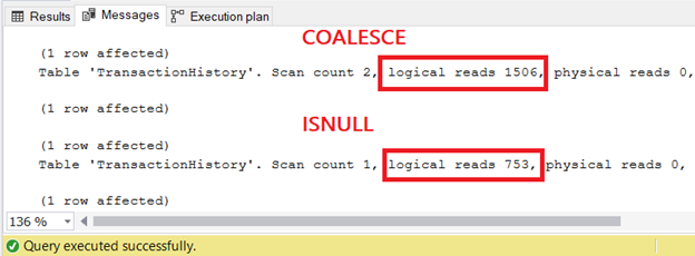 Logical reads using a subquery for COALESCE and ISNULL. Notice that logical reads for COALESCE are double that of ISNULL.