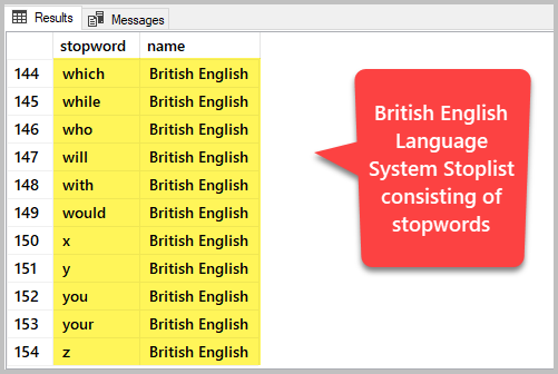 View the list of stopwords included in the system stoplist of British English