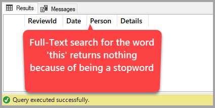 Full-Text search for the word 'this' returns nothing because of being a stopword