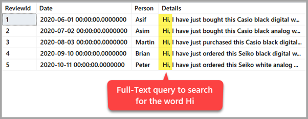 Full-Text query to search for the word 'Hi'