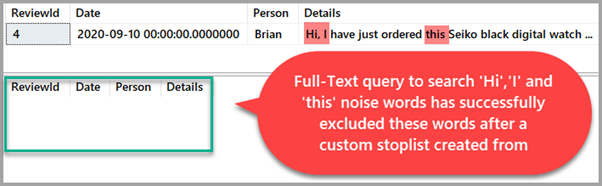 Full-Text query check for some noise words – we compare it to the original result set containing those noise words