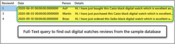 Full-Text query to search for the digital watches reviews