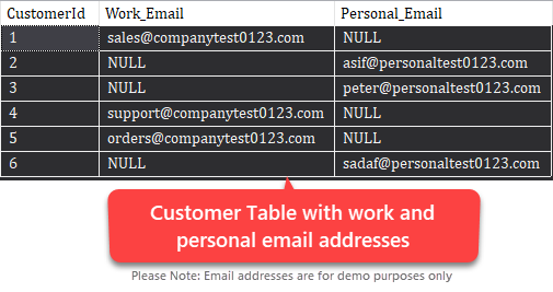 Customer Table with work and personal email addresses
