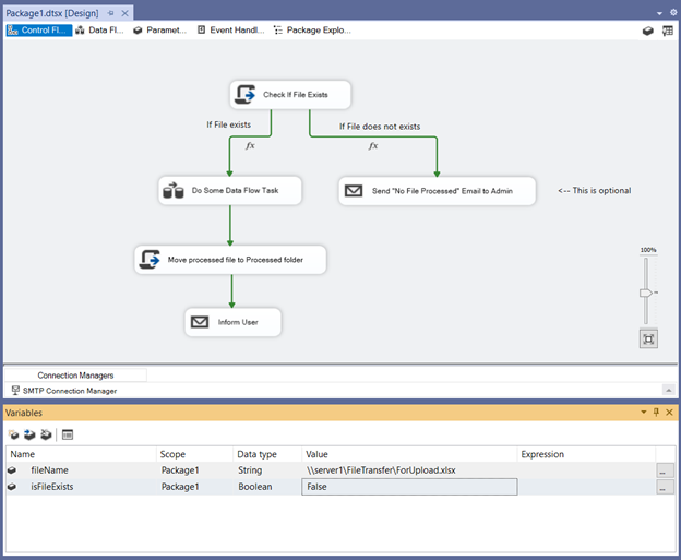 An SSIS sample package to process the file for extraction.