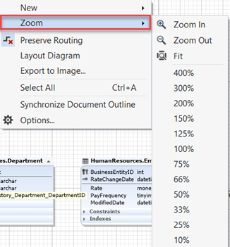 Note the zoom option. It is applicable for the database diagram layout, and it lets you read and manage that diagram easier