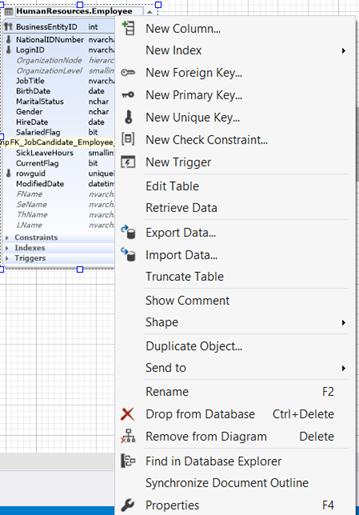 dbForge Database Diagram Tool various operations