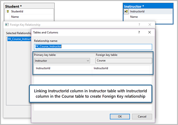 Link the Instructor column in Instructor table with InstructorId column in the Course Table to create Foreign Key relationship