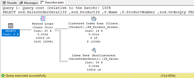 Nested Loop Join for a small input table and a large input table.