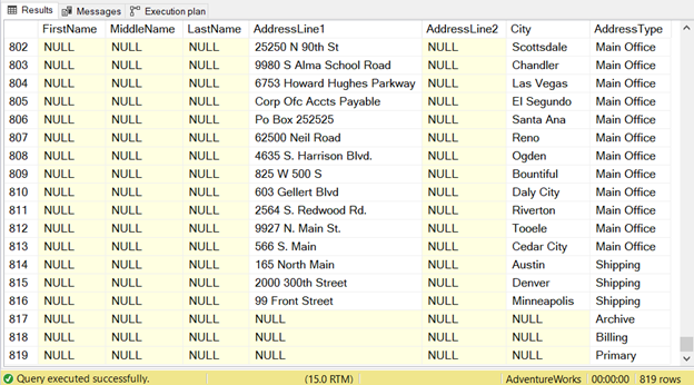 Part of the RIGHT JOIN query result set showing unassigned addresses and address types with no addresses.