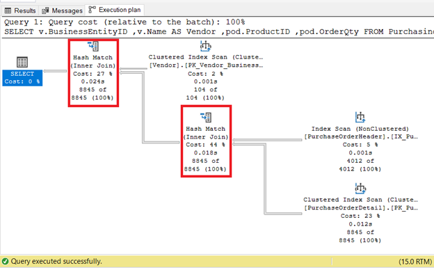 Execution Plan showing INNER JOIN in all joined tables after changing the join of the third table from LEFT JOIN.