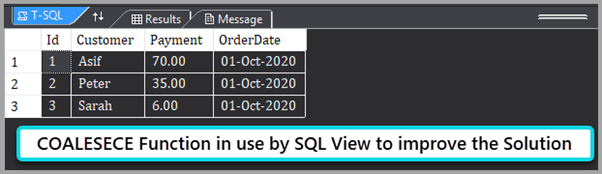 COALESCE Function in use by SQL View to improve the Solution