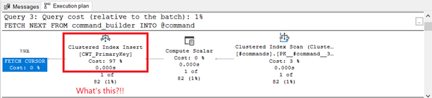 A row is inserted in the Clustered Index CWT_PrimaryKey on every FETCH NEXT