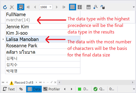 Result of combining Unicode and non-Unicode data using UNION. The final data type and size is NVARCHAR(14)